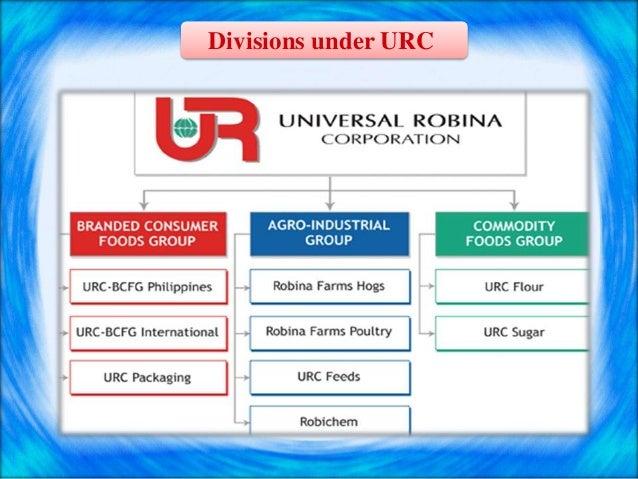 universal robina Summary quote, performance, and fundamental analysis for philippines:urc universal robina corp.