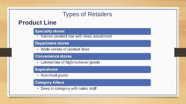Types of Retailers Relative Prices