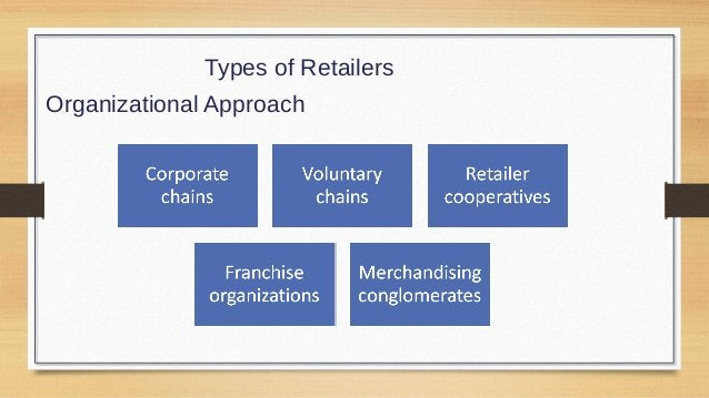 Types of Retailers Organizational Approach Corporate chains are two or more outlets that are commonly owned and controlled...