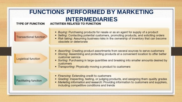 Why are there Marketing Intermediaries? Marketing intermediaries allow for the smooth flow of  products and product infor...