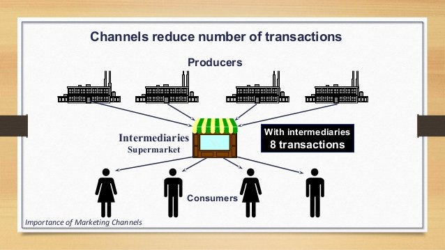 DISTRIBUTION CHANNEL FUNCTIONS  Information: gathering and distributing marketing  research and intelligence information ...