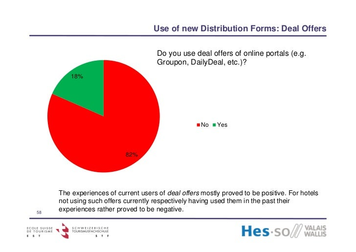 distribution channel questionnaire Why do you think digital and inbound marketing is important to your business   are traditional marketing channels – such as advertising, direct marketing, and.