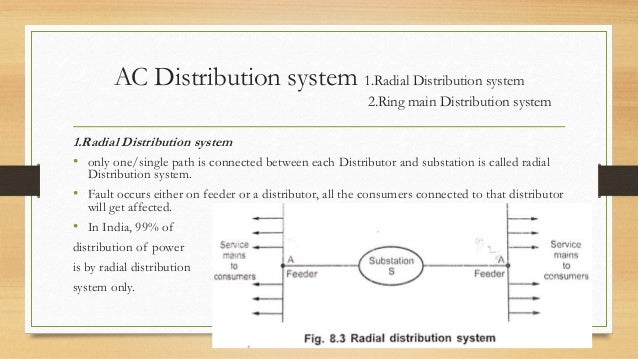 Distribution systems 13 ac distribution system 1radial distribution system 2ring main distribution ccuart Images