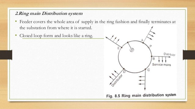 Wondrous Distribution Systems Wiring 101 Relewellnesstrialsorg