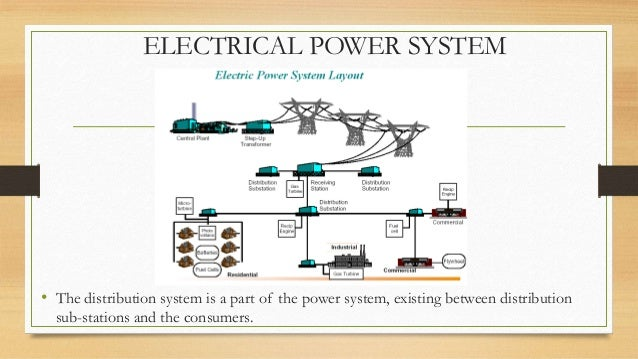 Electric Power Distribution : Distribution systems