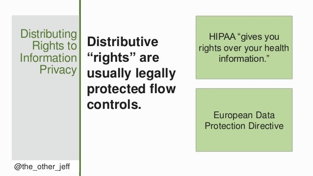 """Distributing Rights to Information Privacy @the_other_jeff Distributive """"rights"""" are usually legally protected flow contro..."""
