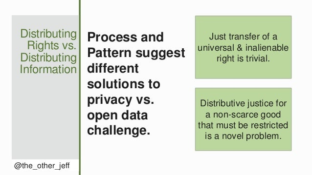 Distributing Rights vs. Distributing Information @the_other_jeff Process and Pattern suggest different solutions to privac...