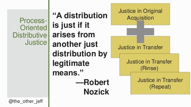 influence of procedural justice and distributive The study examines the influence of distributive and procedural justice on pay and job satisfaction we proposed that distributive justice and procedural justice had.