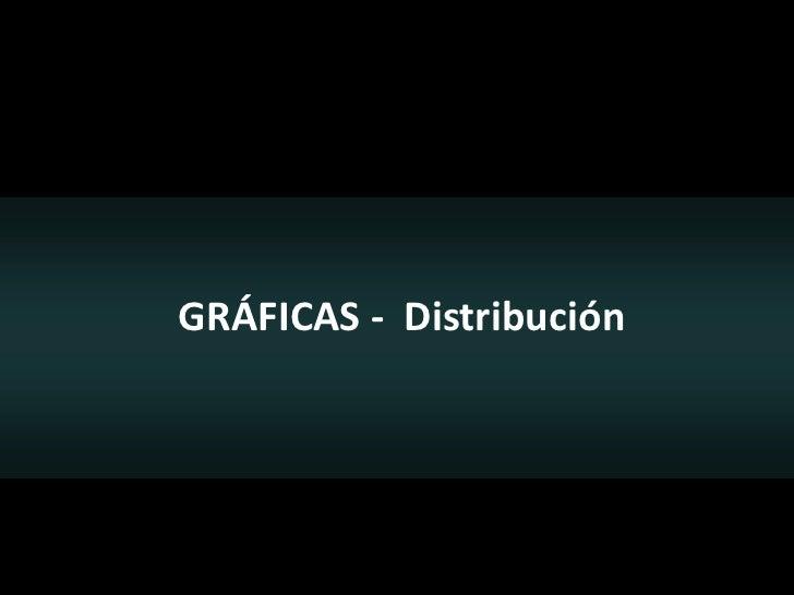 GRÁFICAS - Distribución