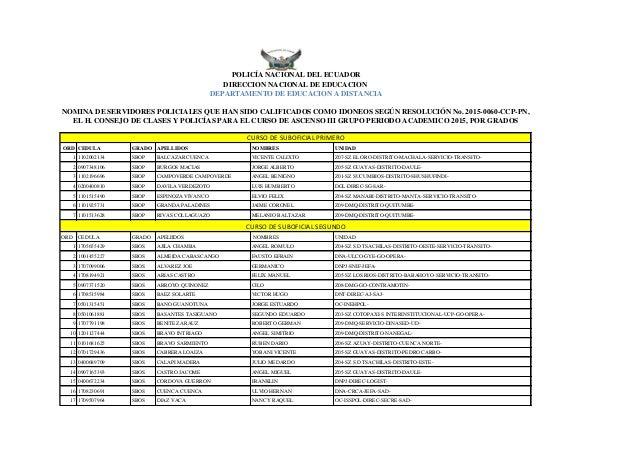 ORD CEDULA GRADO APELLIDOS NOMBRES UNIDAD 1 1102002134 SBOP BALCAZAR CUENCA VICENTE CALIXTO Z07-SZ EL ORO-DISTRITO-MACHALA...