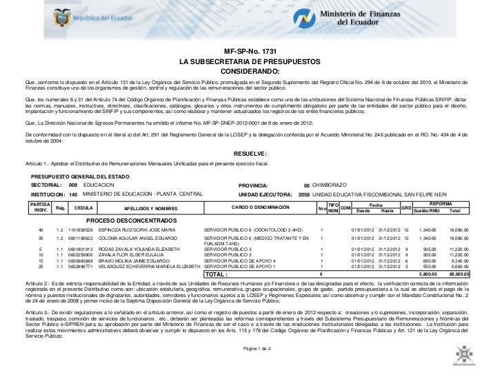 MF-SP-No. 1731                                                                     LA SUBSECRETARIA DE PRESUPUESTOS       ...