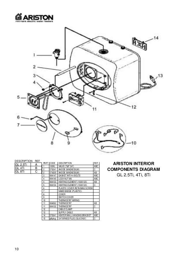 Distributor ariston tangerang 082113812149