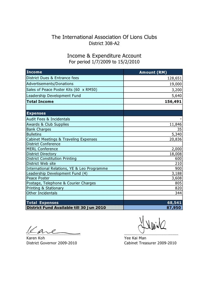 The International Association Of Lions Clubs                                  District 308-A2                       Income...
