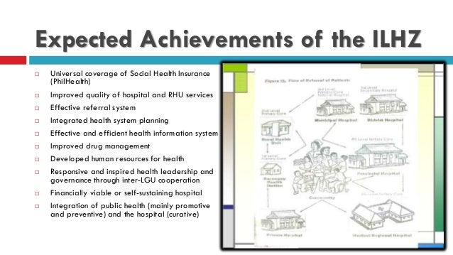 Expected Achievements of the ILHZ  Universal coverage of Social Health Insurance (PhilHealth)  Improved quality of hospi...
