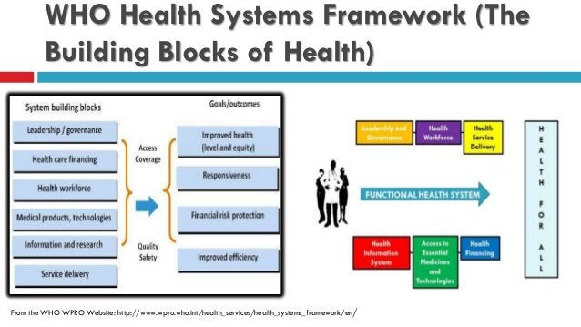 WHO Health Systems Framework (The Building Blocks of Health) From the WHO WPRO Website: http://www.wpro.who.int/health_ser...