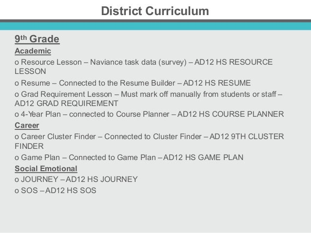 district implementation and integration of naviance into a