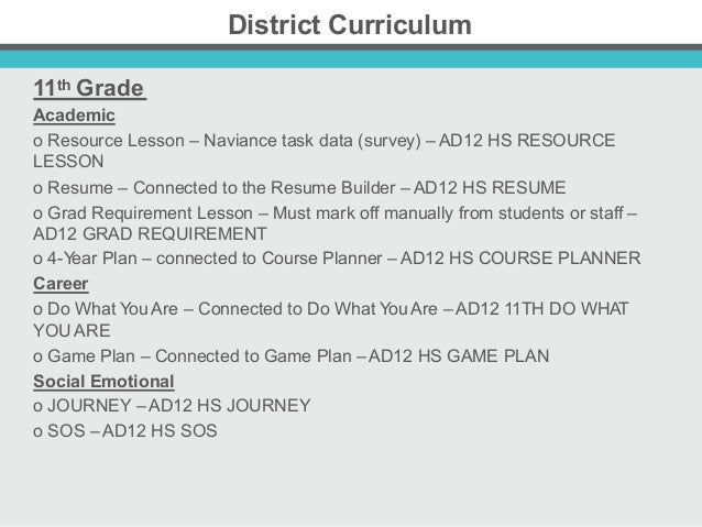 District Implementation and Integration