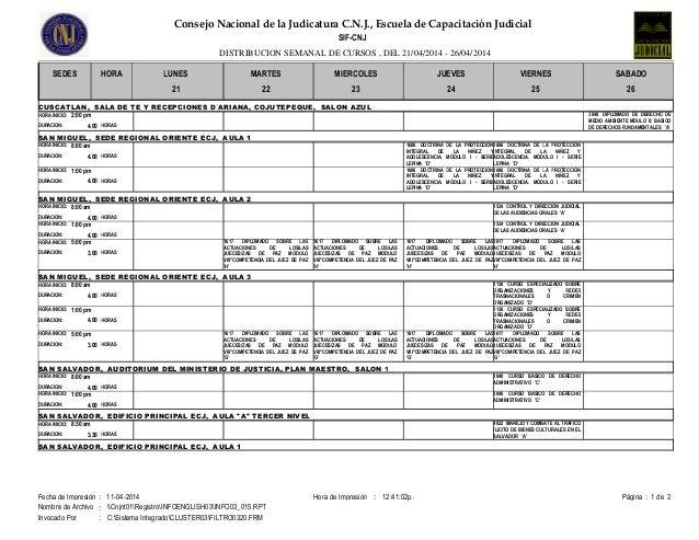 Consejo Nacional de la Judicatura C.N.J., Escuela de Capacitación Judicial DISTRIBUCION SEMANAL DE CURSOS , DEL 21/04/2014...