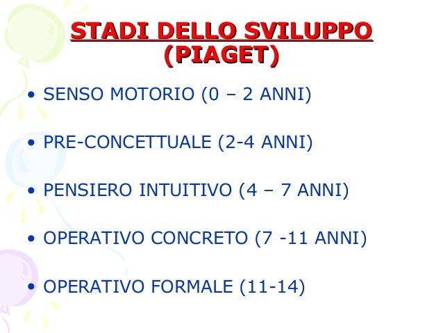 STADI DELLO SVILUPPO (PIAGET) • SENSO MOTORIO (0 – 2 ANNI) • PRE-CONCETTUALE (2-4 ANNI) • PENSIERO INTUITIVO (4 – 7 ANNI) ...