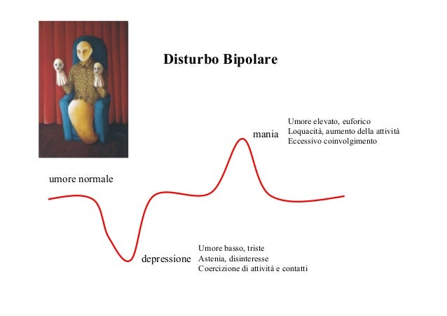 sindrome bipolare affettiva su base organica