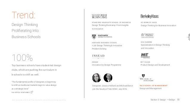 18@kpcb @stanfordbiz @INSEAD @MITSloan @DardenMBA @HarvardHBS @BerkeleyHaas @yaleSOM @ Trend: Design Thinking Proliferatin...