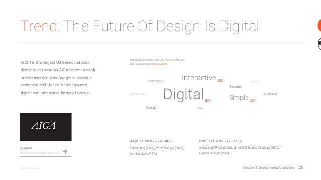Trend: The Future Of Design Is Digital 25@AIGA @GoogleText In 2016, the largest US-based national designer association AIG...