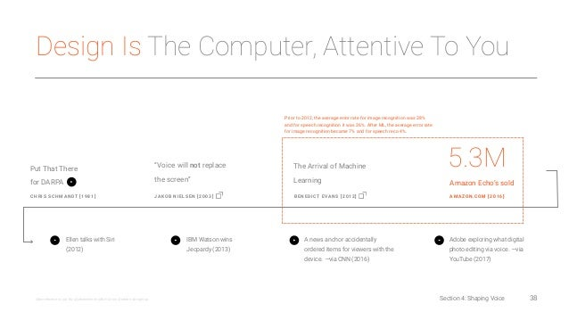 Put That There for DARPA Design Is The Computer, Attentive To You 38@benedictevans @a16z @jakobnielsen @ibm @cnn @adobe @n...