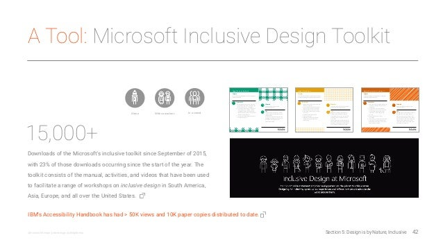 A Tool: Microsoft Inclusive Design Toolkit 42@microsoftdesign @ibmdesign @philgilbertsr Alone Instructions Simulations 1. ...