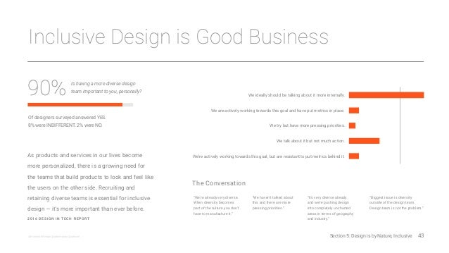 Inclusive Design is Good Business 43@microsoftdesign @johnmaeda @jshoee As products and services in our lives become more ...