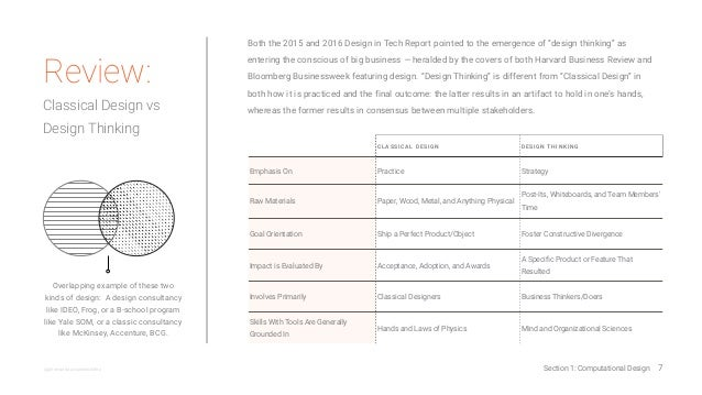 """7@johnmaeda @sunilmaholtra Both the 2015 and 2016 Design in Tech Report pointed to the emergence of """"design thinking"""" as e..."""