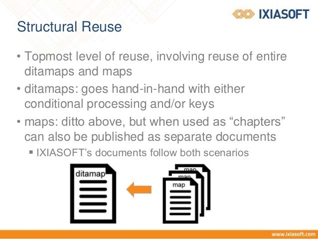 Optimizing Content Reuse with DITA - LavaCon Webinar with