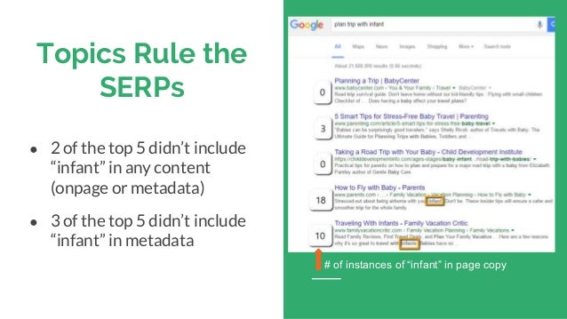 """Topics Rule the SERPs ● 2 of the top 5 didn't include """"infant"""" in any content (onpage or metadata) ● 3 of the top 5 didn't..."""