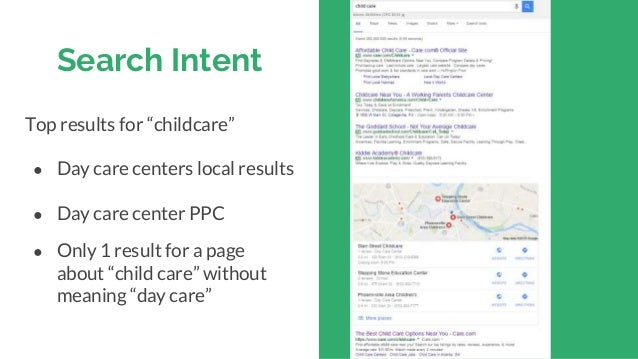 Search Intent Tables in Google Sheets