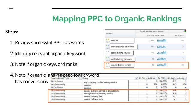 Don't let PPC data go to waste. Find out how your target keywords perform ($) and find other opportunities you hadn't cons...