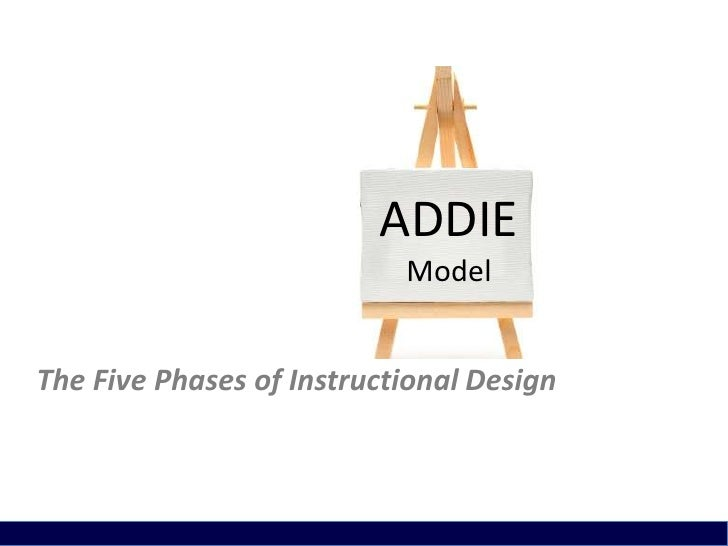 ADDIE                           ModelThe Five Phases of Instructional Design