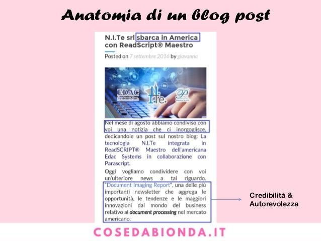 Anatomia di un blog post