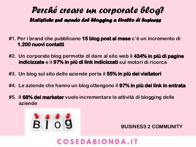 Infografica di FirstSiteGuide I numeri del blogging