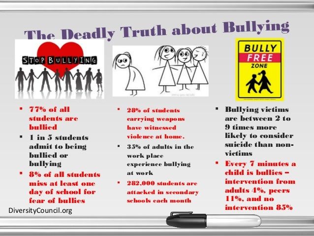 bullying and students Bullying comes in all forms but is usually thought of as a k-12 issue that ceases to exist once students head off to college this misconception is one that could be harming many college students, according to brian van brunt, president of the national behavioral intervention team association and.