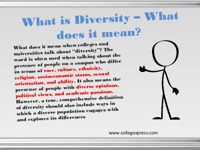 explain what is meant by school Explain what is meant by diversity, equality and inclusion equality equality is the term for treating people fairly and offering the same chances, it's not all about treating everyone in the same way, but recognising everyone is different, and they all have very different needs, but making sure they are met.