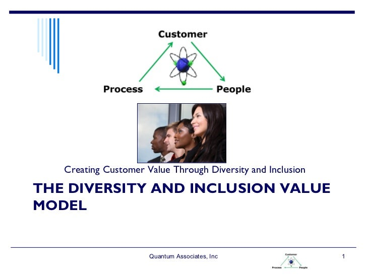 THE DIVERSITY AND INCLUSION VALUE MODEL <ul><li>Creating Customer Value Through Diversity and Inclusion </li></ul>Quantum ...