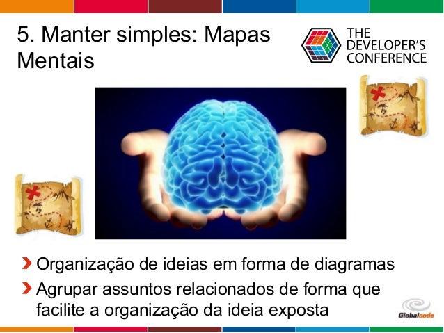 Globalcode – Open4education 5. Manter simples: Mapas Mentais Organização de ideias em forma de diagramas Agrupar assuntos ...