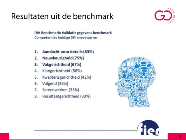 Resultaten uit de benchmark 2