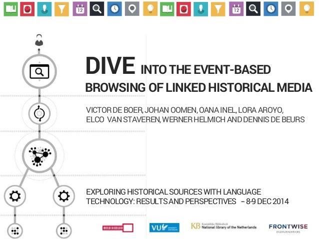 a050dcd392 Dive exploring history presentation