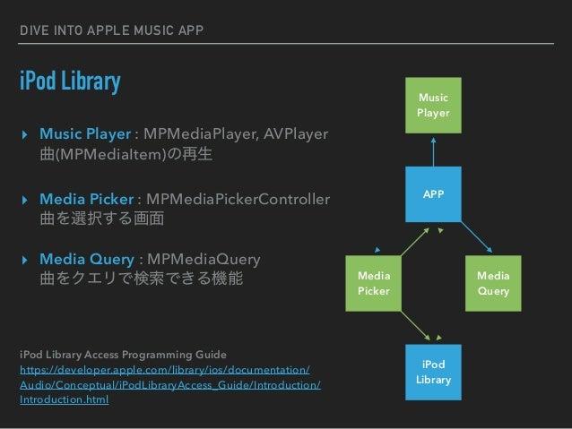 Dive into apple music app