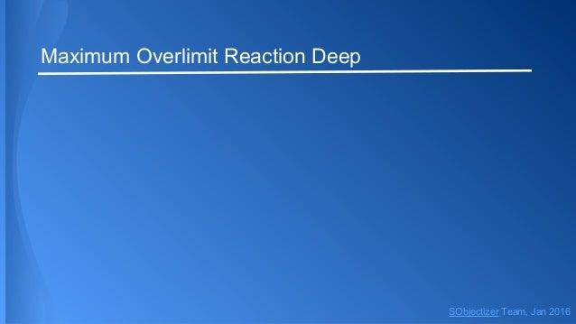 Maximum Overlimit Reaction Deep SObjectizer Team, Jan 2016