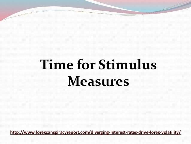 Forex volatility measure
