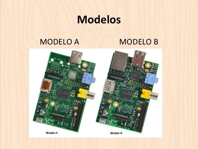 Modelos  MODELO  A  MODELO  B