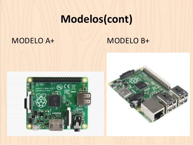 Modelos(cont)  MODELO  A+  MODELO  B+