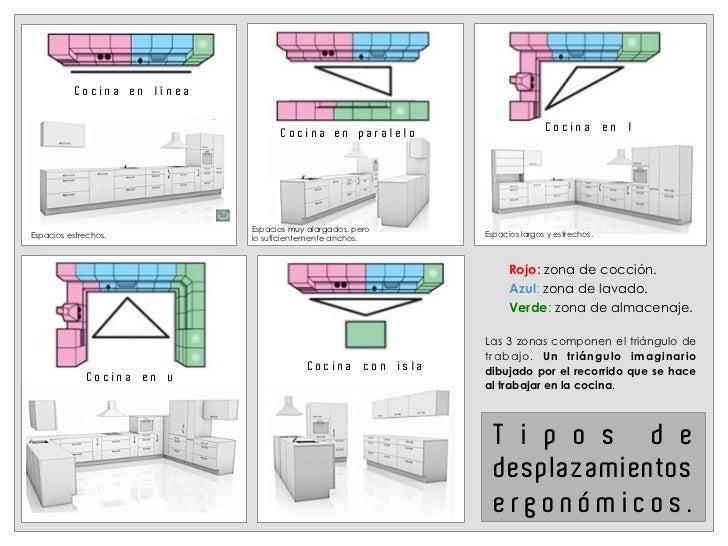 Diversi coleccion 2013 for Distribucion cocina en paralelo