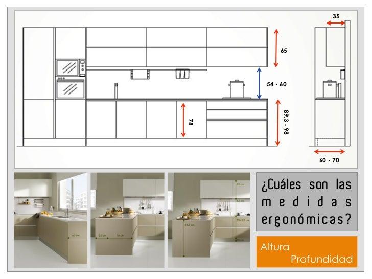 altura de muebles aereos de cocina ideas